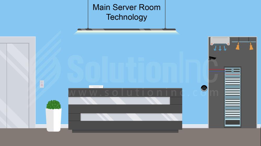 SoutionInc - Server Room